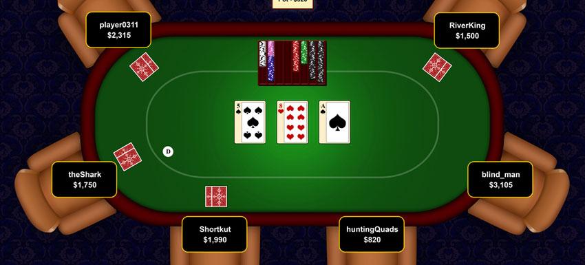 Cara Memainkan Kartu Awal dalam Judi Poker Online